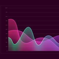 wavy line graph