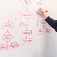 Agile team member drawing out a process on a whiteboard